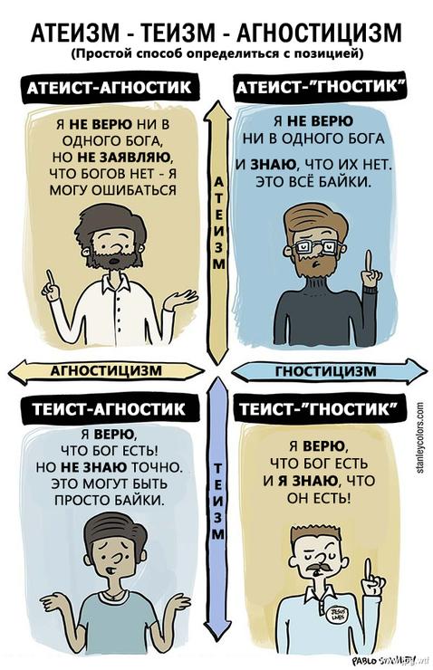 Гностик и секс