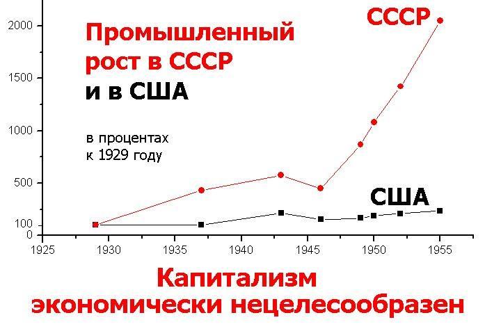 Мировые цены на медь в Голицыно вывоз металлолома дорого в Химки
