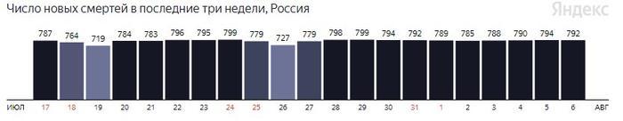 2021-08-06-19-20-01-yandex-ru-275e9d5ba064