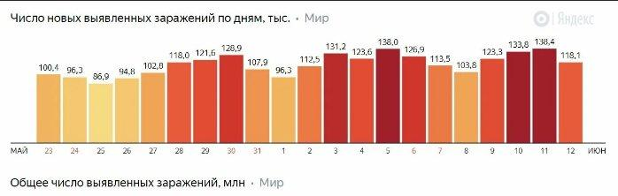 2021-08-06-19-24-52-yandex-ru-879e3df2511c
