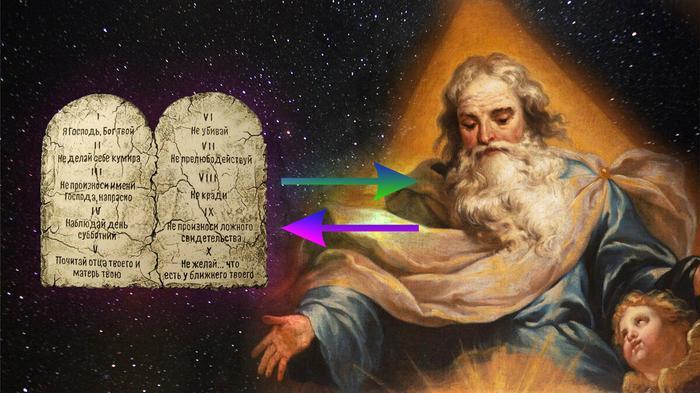 Как Дилемма Евтифрона делает Бога ненужным