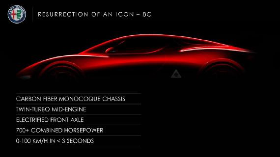 Суперкар Alfa Romeo 8C / Альфа Ромео 8С