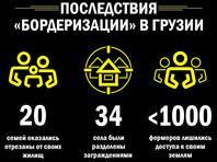 """Международная правозащитная организация Amnesty International опубликовала 3 июля доклад под названием """"За колючей проволокой. Нарушения прав человека в результате """"бордеризации"""" в Грузии"""""""