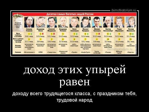 чем Какая зарплата у священников в россии занятно наблюдать