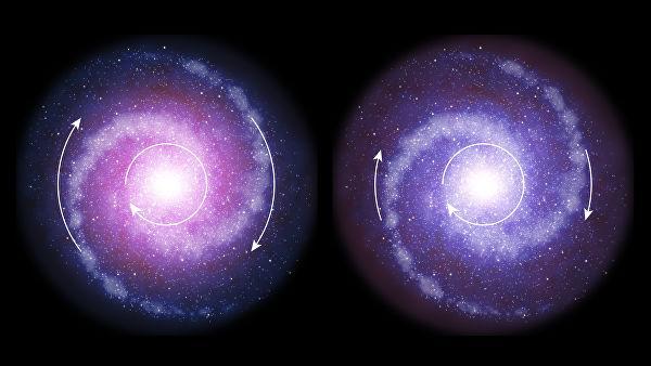 Современная галактика с темной материей и древняя галактика без темной материи