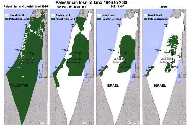 Территория Палестины.jpg