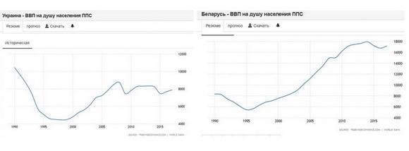 Кому выгодно поссорить Беларусь и Китай