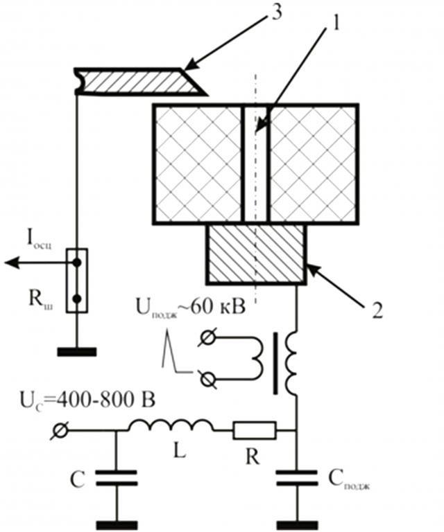 Рис. 5. Принципиальная электрическая схема плазмогенератора Р.Ф. Авраменко: 1 — капилляр; 2 — внутренний электрод; 3 — наружный электрод