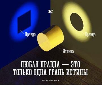 правда своя - Правда у каждого своя, или существует одна для всех правда? 6032730-2673708
