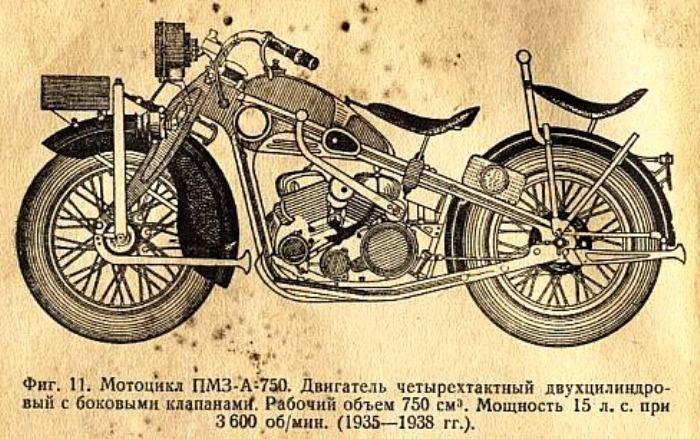 Некоторые технически характеристики тяжелого мотоцикла. /Фото: motolib.info