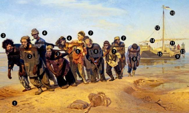Бурлаки наВолге— кто все эти люди