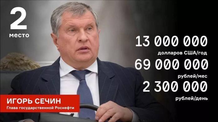 Что будет если разделить зарплату Сечина на всех россиян