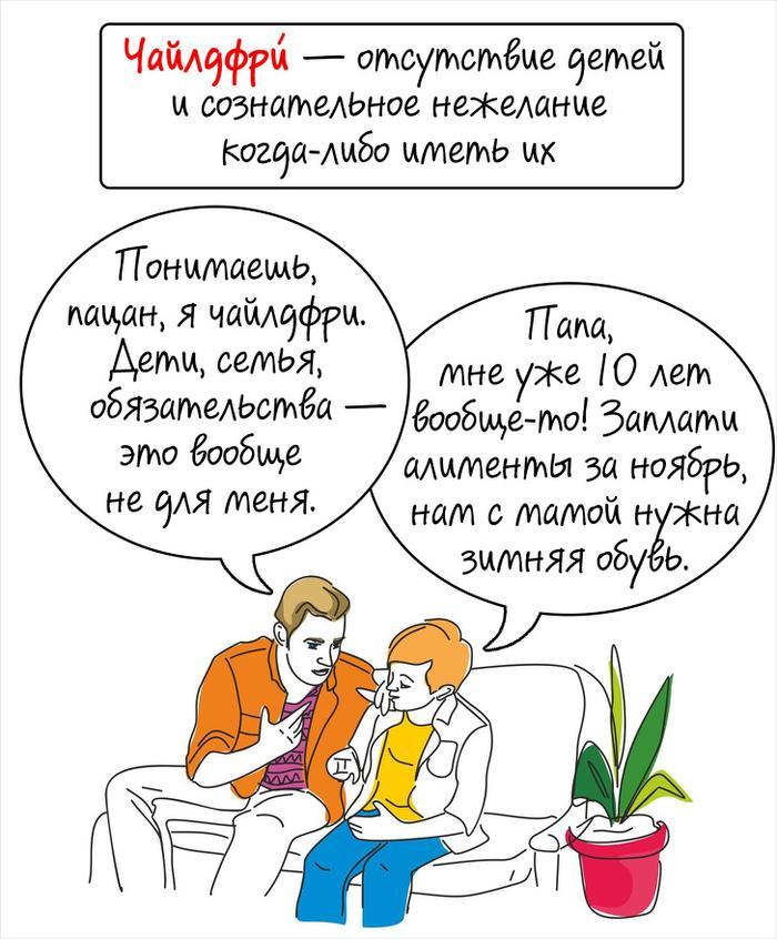 20 комиксов от учителя русского языка, которые научат грамотно выражаться