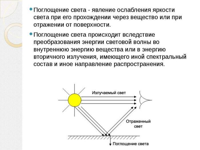 куда девается фотон после отражения