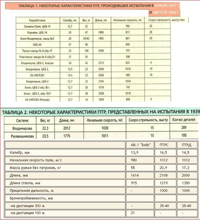 rkka1939ptr-tab.png