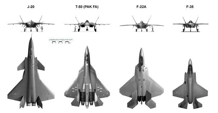 Сравнение самолётов 5го поколения разных стран, способных их ...