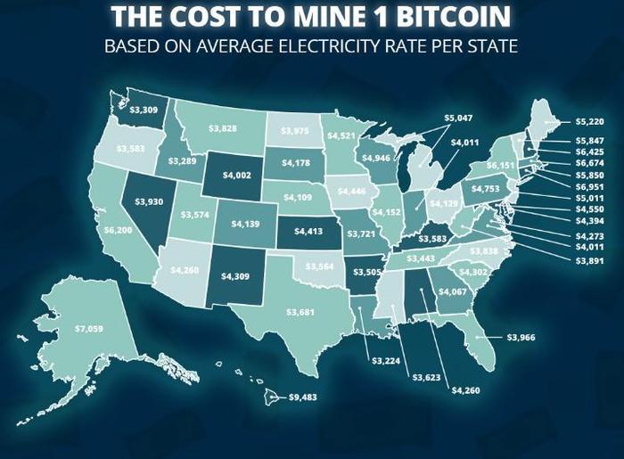 В Луизиане дешевле всего добывать криптовалюту