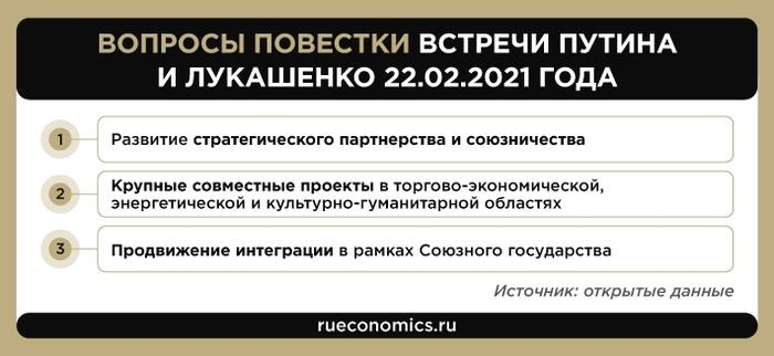 Вопросы повестки встречи Путина и Лукашенко в Сочи
