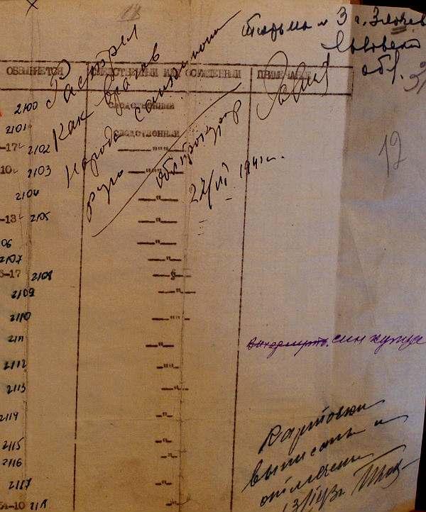 """Правая часть предыдущего документа. Надпись черными чернилами - разрешение на казнь - написана рукой прокурора Львовской области Харитонова: """"Расстрел как врагов народа санкционирую""""."""