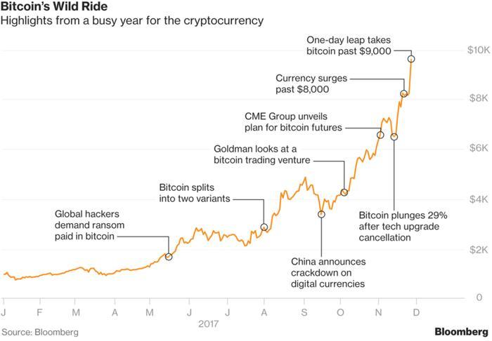 майнинга gold настройка bitcoin-4