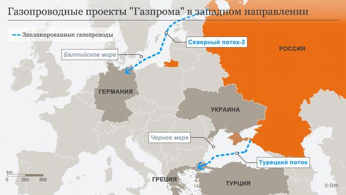 Инфографика Газопроводные проекты Газпрома в западном направлении