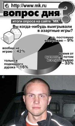 Житель Подмосковья выиграл 2,4 млн. рублей. Кто ж ему его отдаст?