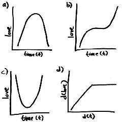 Почему вы никогда не должны встречаться с мужчиной, который знает математику лучше вас