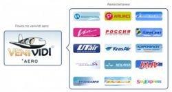 Стартапы: агрегатор информации с сайтов российских авиакомпаний