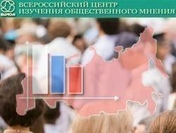 Каждую пятницу в президентской администрации заранее утверждают пресс-выпуски ВЦИОМа