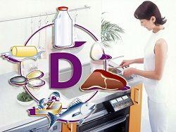 Витамин D избавит от похода к стоматологу