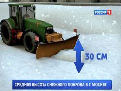 На Москву выпала шестая часть всей зимней нормы осадков