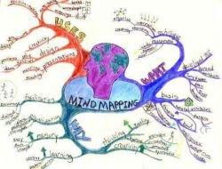 Новый бизнес – основные направления мозгового штурма