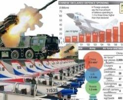 Новость на Newsland: На что Китай расходует военный бюджет?