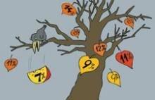 Ипотечных кредитов больше не будет?