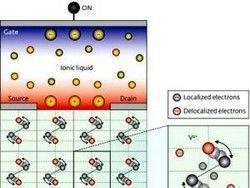Новые транзисторы помогут создать умные окна