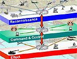 """Сетевые войны – \""""ядерное оружие\"""" 21-го века"""