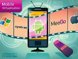 Мобильная виртуализация вытесняет MDM