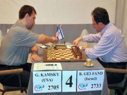 Американец Гата Камский стал победителем Кубка мира по шахматам