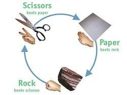 """Ученые разработали алгоритм выигрыша в \""""камень-ножницы-бумага\"""""""