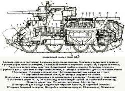 Российская армия получит новый танк