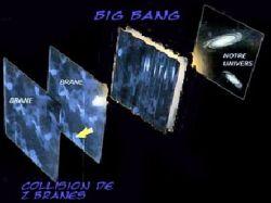 Физики создали лабораторную модель ранней Вселенной