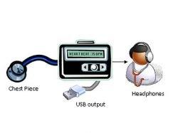 Студенты-медики из американского Calvin College установили Linux в стетоскоп