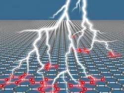 Ученые готовы создать терагерцовый лазер
