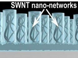 Нанотрубки повысят эффективность солнечных батарей
