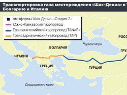 Новость на Newsland: Европейские компании выходят из проекта газопровода TAP