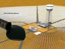 От нефти - к сланцам, солнечным лучам и биоресурсам
