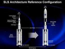 NASA с Boeing создадут гигантскую ракету