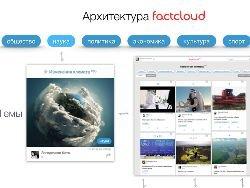Новость на Newsland: Посещаемость нового сервиса Factcloud бьет рекорды