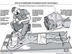 Украинские силовики проводят жестокие тренировки на инвалидах