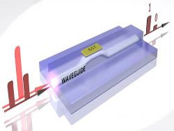 Создана первая в мире оптическая энергонезависимая память